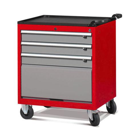 Servante atelier setam de setam rayonnage et mobilier for Rayonnage pour garage